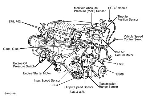 dodge caravan   engine diagrams auto electrical