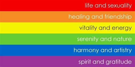 what does the color yellow stand for rainbow colors and their meaning colors of flag and