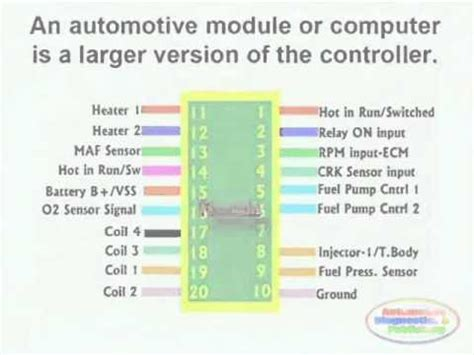 wiring diagram mb w126 air condition electrical wiring