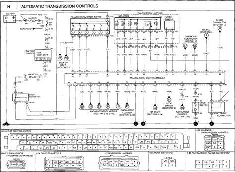 kia sedona engine diagram  wiring diagram