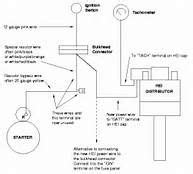 Hei Distributor Coil Wiring Diagram Yahoo Image