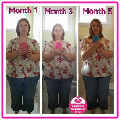 Plexus Slim Review 2019 Results #4 Weeks Later