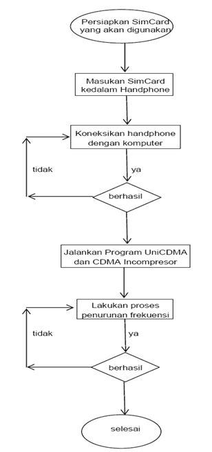 Contoh Perangkat Keras - contoh proposal penelitian