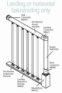 Fusion Handrail