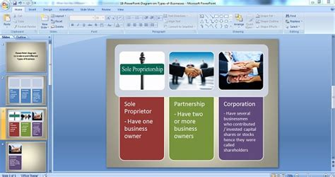 Understanding The Different Types Of Business Organizations