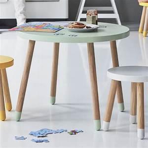 Petite Table Bureau : petite table ronde enfant achat meuble bureau lepolyglotte ~ Teatrodelosmanantiales.com Idées de Décoration