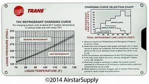 Airstar Supply