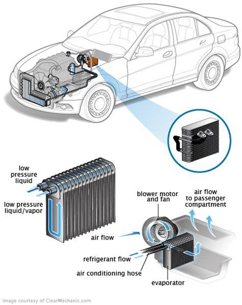 megapower bosch car service jammu car ac evaporator