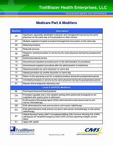 Is Humana And Medicare The Same  Medicare Guidelines For Radiology