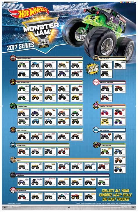 monster jam trucks list wheels 2017 monster jam collectors series monster jam