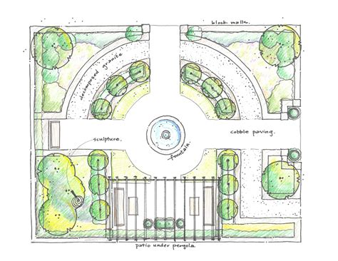 garden design plan pergola search turmas de