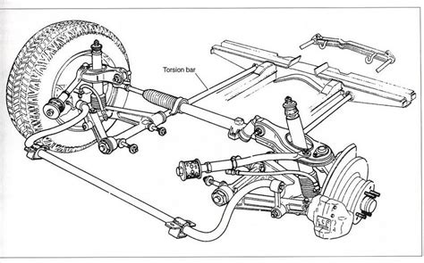 Install Brake Diagram 1987 Nissan Maxima Undercarriage by Alfetta Berlina