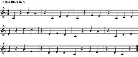 When notes are too high or low to be written on a staff, small lines are drawn to extend the staff. Cyberfret.com: Reading Music for Guitar: 5th string ...