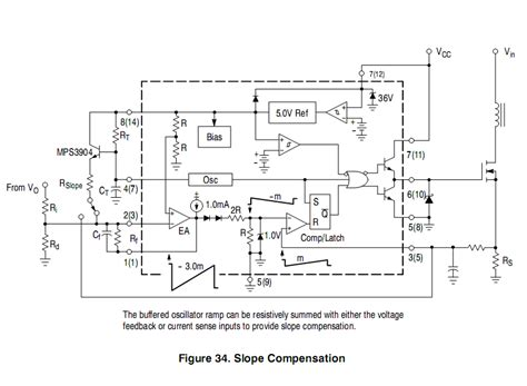 Slope Compensation by Slope Compensation Beim Uc3842 Mikrocontroller Net