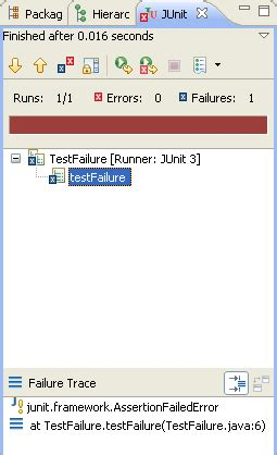 Eclipse Template With List Inside by Eclipse Java Development Galileo Writing And Running