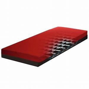 thomashilfen thevoautoactiv pressure ulcer mattress With air mattress for pressure ulcers