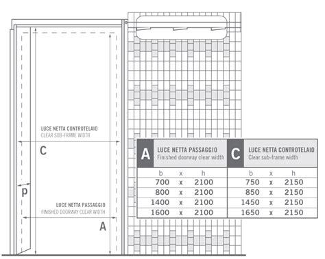 Misure Porta Scorrevole by Forum Arredamento It Dimensioni Standard Porta Scrigno