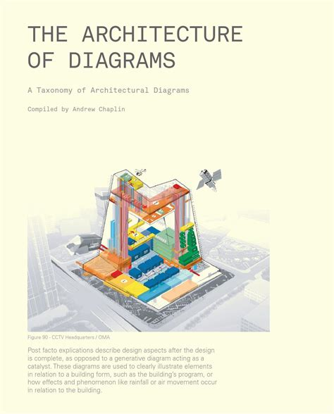 The Design Functions Of A Knowledge Based Pdf The Architecture Of Diagrams By Andrew Chaplin Issuu