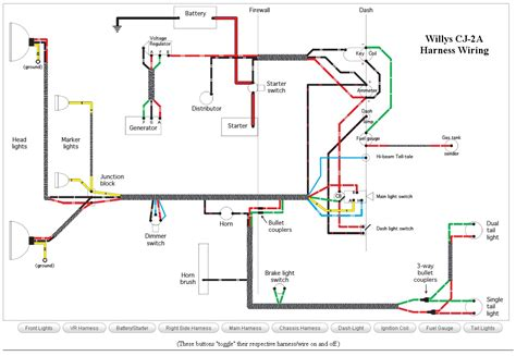 Willy Mb Battery Wire Diagram by Repro Wiring Harnesses Is Yours Right The Cj2a Page