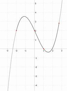 Nullstellen Berechnen Funktion 3 Grades : funktion ohne nullstellen 1 2 3 4 grades ~ Themetempest.com Abrechnung