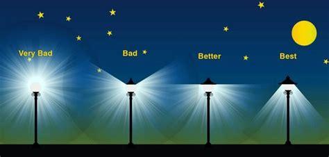 Light Pollution 101: What is Light Trespass?