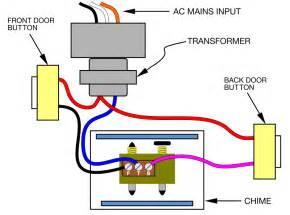 similiar door bell wiring keywords doorbell two chimes wiring diagram besides door bell wiring