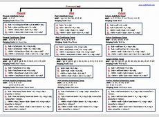 Present Tense Exercises In Hindi To English takvim