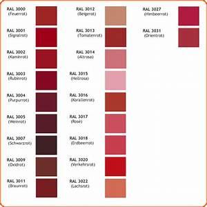 Ral Farben Rot : aluminiumt ren die farben bei ~ Lizthompson.info Haus und Dekorationen