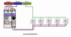 Norme Installation Prise Electrique Cuisine : hauteur prise electrique les boites lectriques hauteur des prises de courant dans une maison ~ Melissatoandfro.com Idées de Décoration