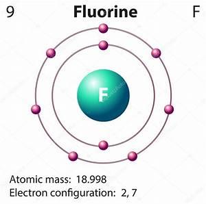 Diagram Representation Of The Element Fluorine  U2014 Stock