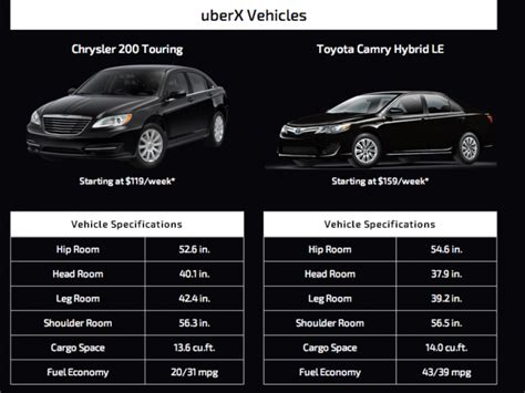 Image Result For Uber Select
