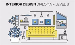 interior design diploma level 3 global edulink With interior decorating diploma