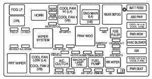 saturn vue   fuse box diagram auto genius