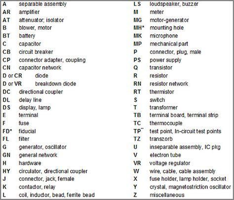 Circuit Board Parts The Most Comprehensive Introduction