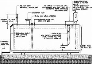 Image Result For Concrete Pad For Propane Generator