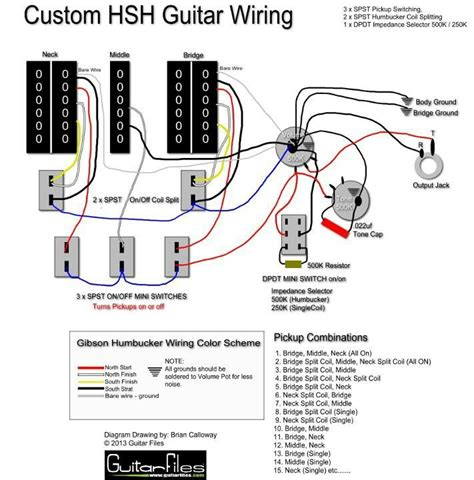 hsh guitar wiring using spst switching guitars