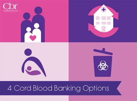 babycenter  options  cord blood banking