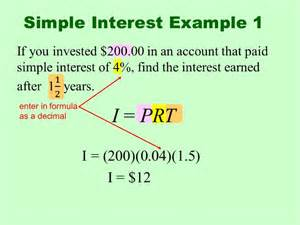 Simple Compound Interest Formula
