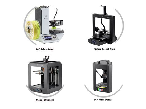 #1 Best-selling 3d Printer Brand In The World