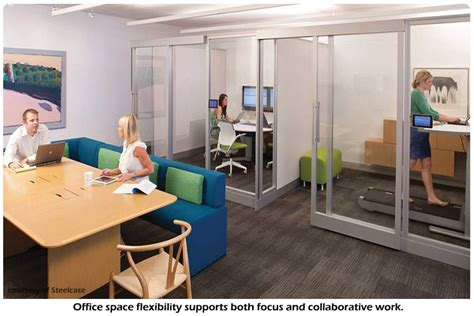 Ideas For Office At Work by The 7 Best Office Design Ideas To Increase Workplace