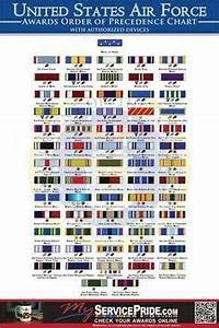 Army Medals Chart What Are The Differences Between Decorations Ribbons And