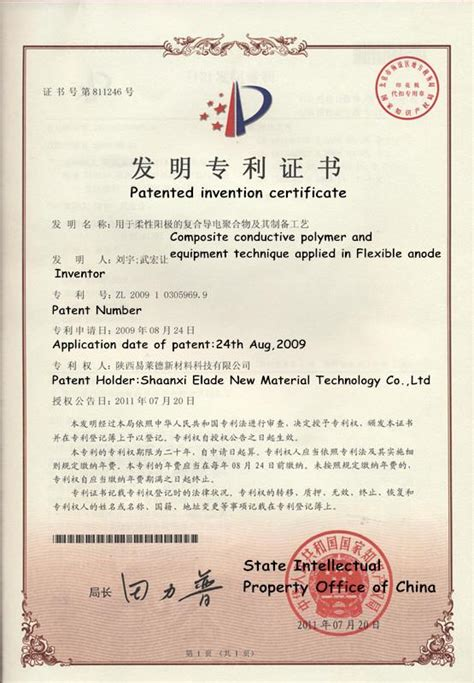 patent  flexible anodecoiled discrete anode mmo ribbon