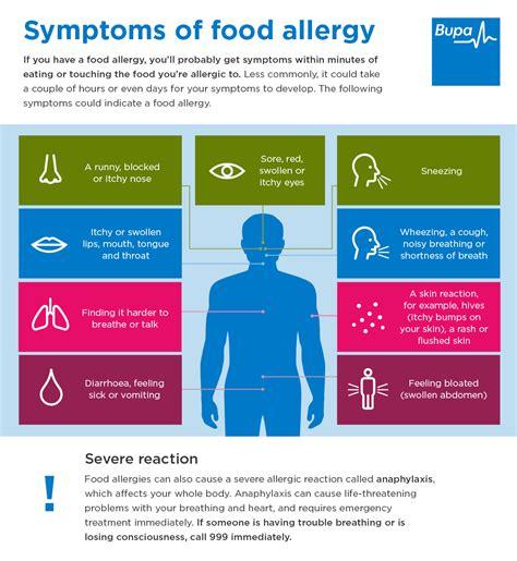 Image Gallery Nut Allergy Symptoms