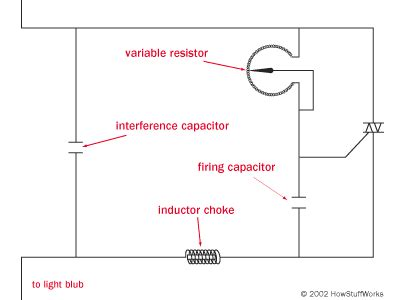 The Triac How Dimmer Switches Work Howstuffworks