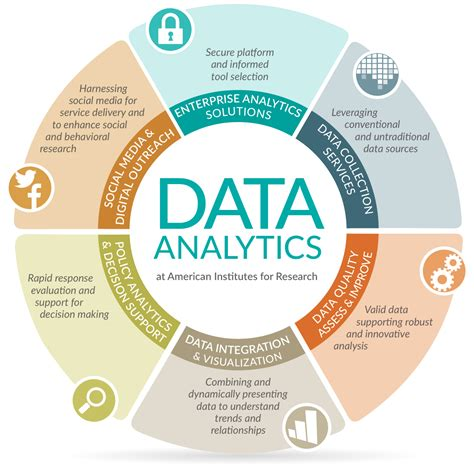 How Data Analytics Is Changing Business Models  Techiexpert. How To Get A Loan For Investment Property. Free Credit Report For All 3 Bureaus. Att Uverse Account Number It Degree Worthless. Computer Information Systems Major. Accredited Colleges In Nc Companies In Boston. Texas Low Cost Insurance Back Pain From Liver. Sewer Cleaning Brooklyn Ny Ny College Grants. Dish Network Harlingen Texas