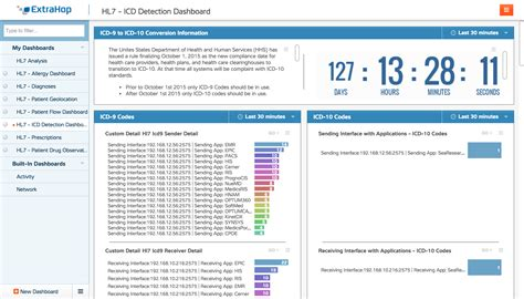 monitoring  troubleshooting  icd   icd