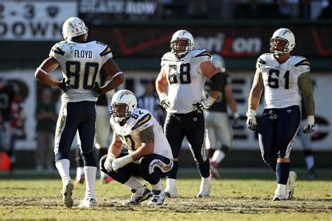 San Diego Chargers Place G/t Brandyn Dombrowski On Injured