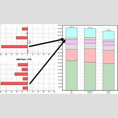 Info Visualisation  How Can I Improve My Chart?  User Experience Stack Exchange