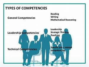 List of Synonyms and Antonyms of the Word: Competency