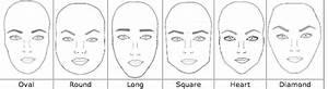 Forme Visage Homme : comment bien dessiner ses sourcils kit de survie ~ Melissatoandfro.com Idées de Décoration